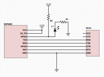 ESP8266 Programming